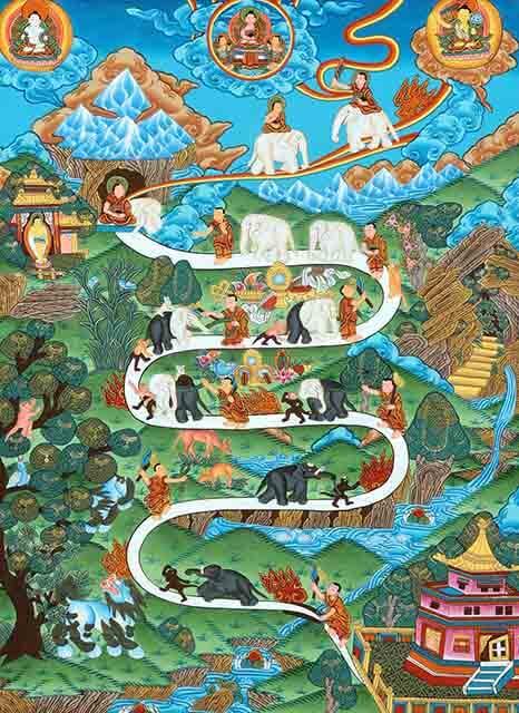 Casa del Tibet en Barcelona