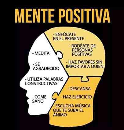 El EGO mente positiva